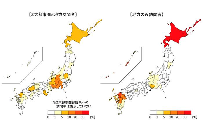 2大都市圏と地方のみ訪問者の比較