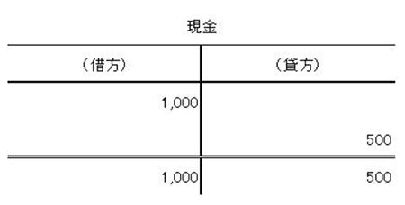 スクリーンショット 2019-04-24 10.39.01