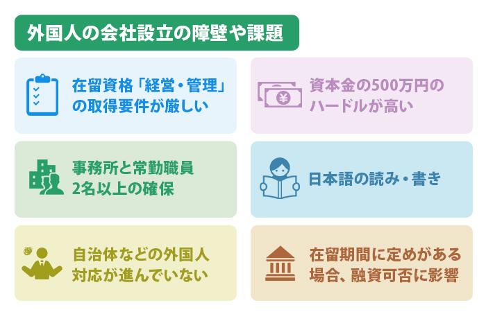 外国人の会社設立の障壁や課題