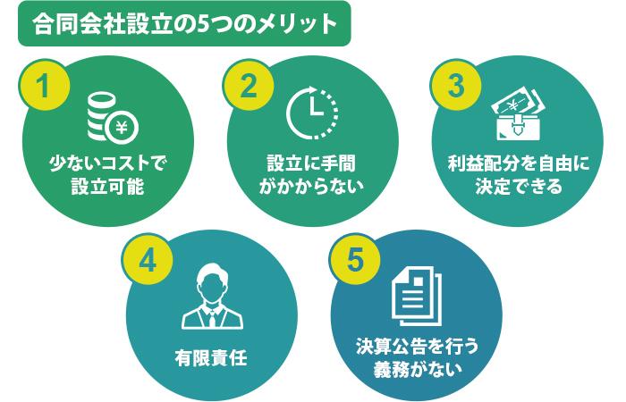 合同会社設立の5つのメリット