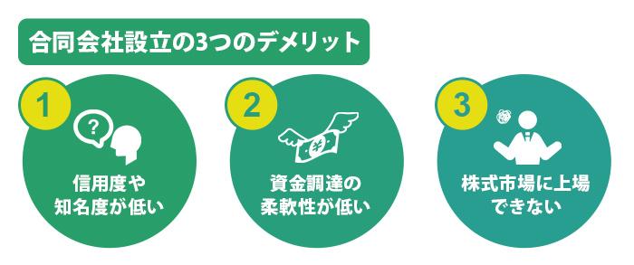 合同会社設立の3つのデメリット