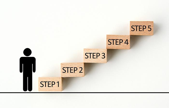無駄のないプロセスで新規事業を立ち上げる