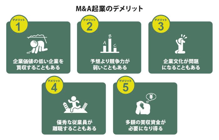 M&A起業のデメリット